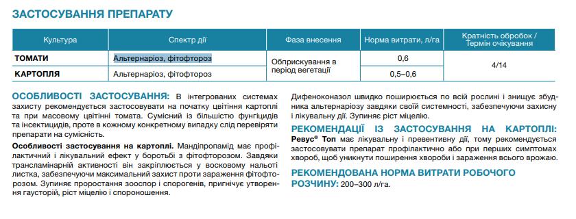 Фунгицид Ревус Топ применение