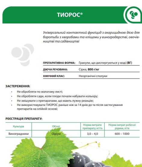 Фунгицид Тиорос описание