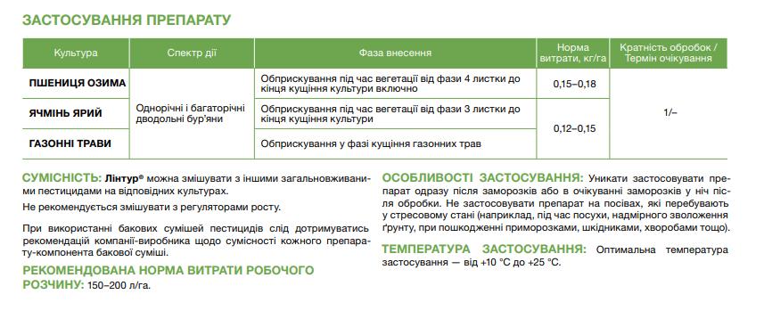 Гербіцид Лінтур застосування