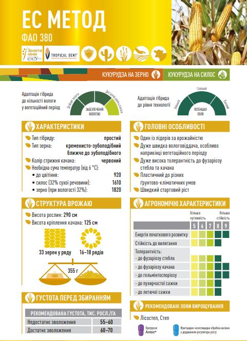 Гибрид кукурузы ЕС Метод описание
