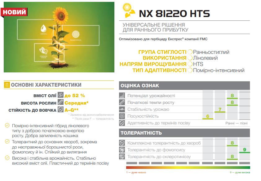 Соняшник НХ 81220 HTS опис