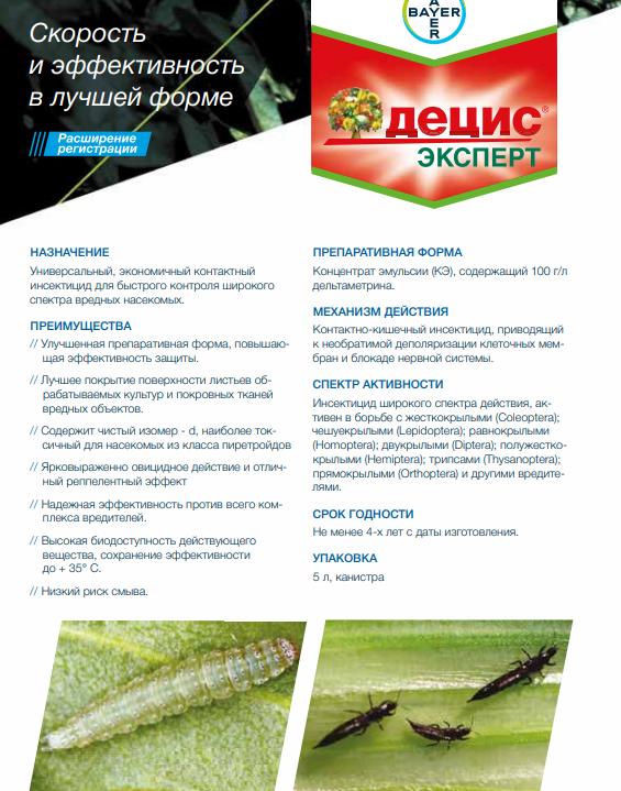 Инсектицид Децис описание