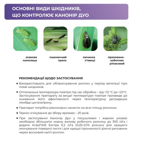 Инсектицид Канонир Дуо рекомендации