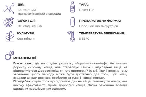 Инсектицид Пиризокс описание
