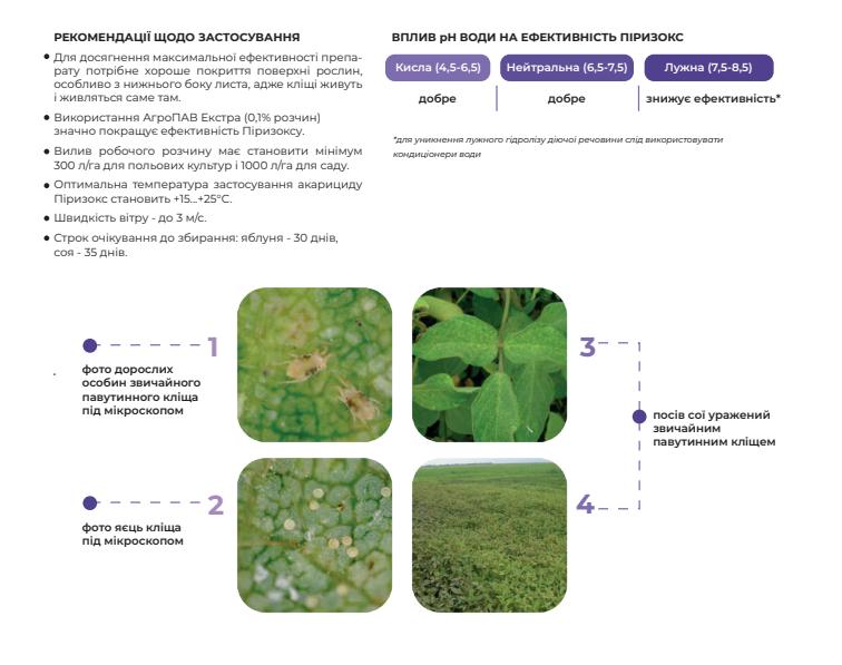 Инсектицид Пиризокс рекомендации